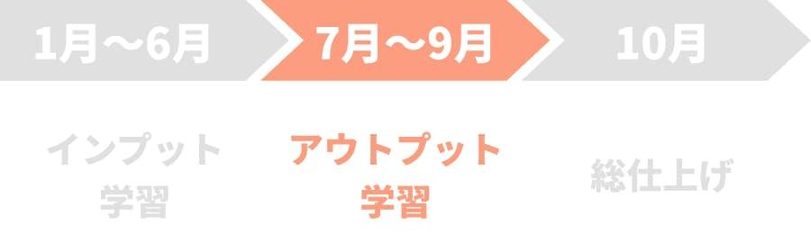 【7月〜9月】アウトプット学習